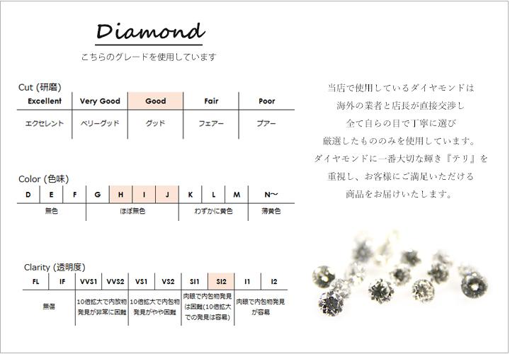 K18 ダイヤモンド0.18ctネックレス 4本爪 ホワイトゴールド・ピンクゴールド・イエローゴールド シンプル プレゼント 1石 一粒 ギフト 自分へのご褒美に