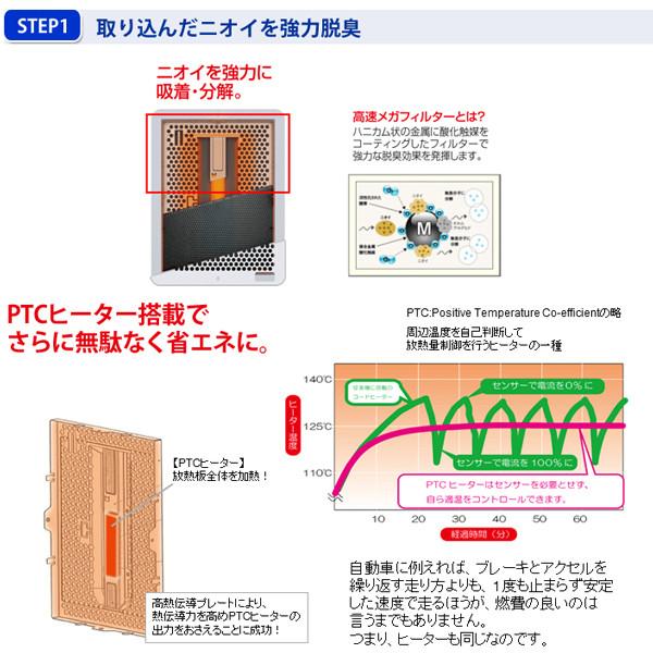強大的除臭粉塵與除臭機富士通將軍 plazzi 除臭機 HDS-302 C