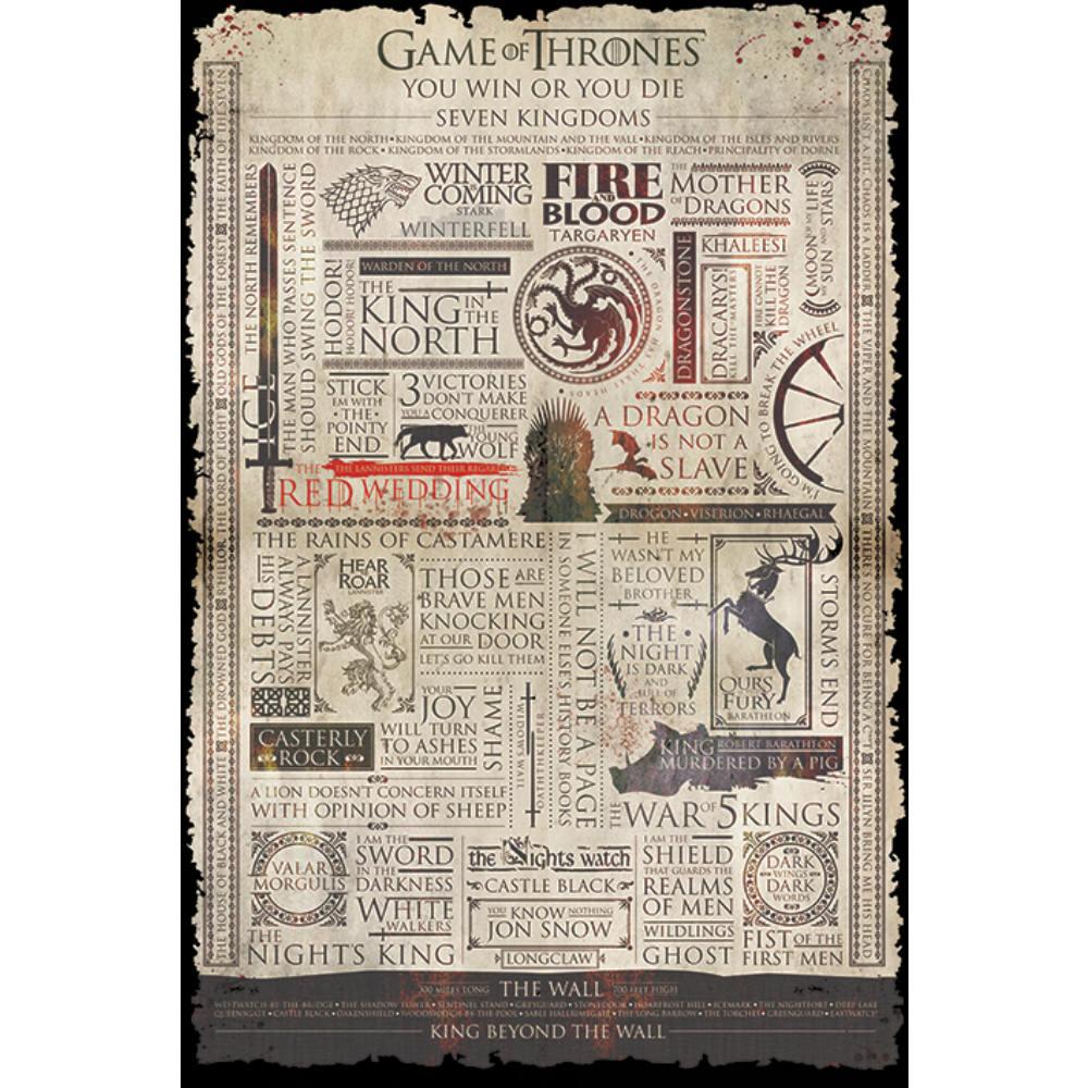 RockEntertainment公式グッズ 正規ライセンスアイテム GAME 卸売り マート OF THRONES ゲーム オブ オフィシャル Infographic - スローンズ 10周年 ポスター 公式