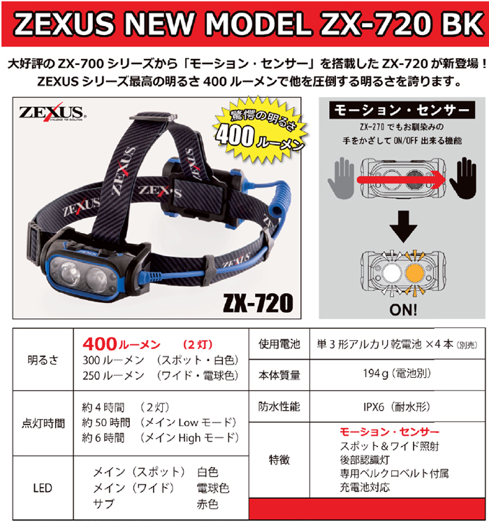 ZEXUS LED headlight ZX-720 Black LED headlight charge pond/led headlight bike/led headlight AA