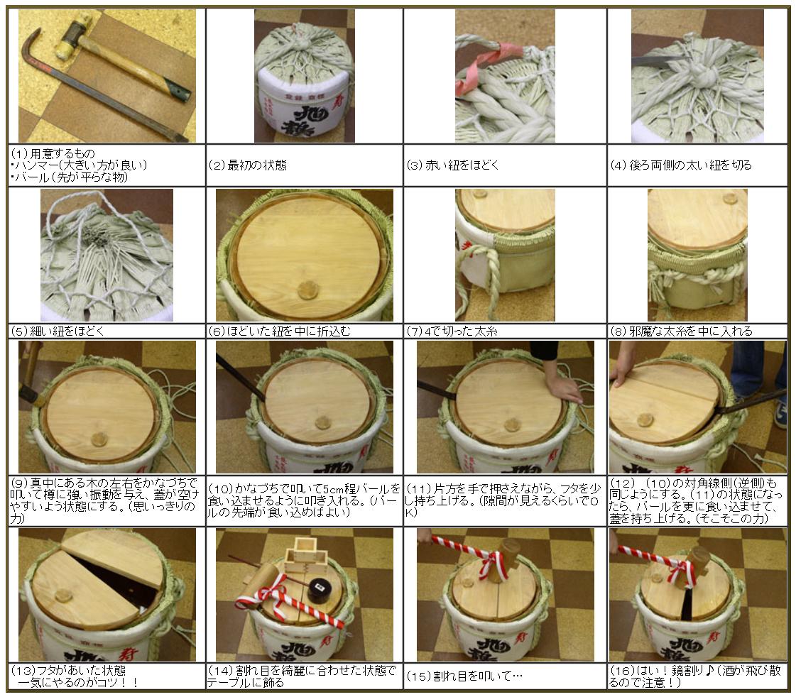 日本酒・樽酒 七福神 菰樽 36L入(外装2斗樽) 結婚式、披露宴などのイベントの鏡割りに♪