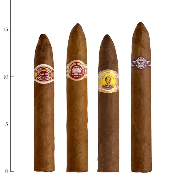 法律でタバコは初回に成人証明書の提出が必須です プレミアムシガー 上質 お試しセット 4本入 ≪J≫ キューバシガーセット ロメオYジュリエッタ トルペード系 モンテクリスト アップマン ボリバー ランキング総合1位 吸い比べ