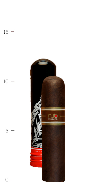 【プレミアムシガー】【箱買い・12本入】 NUB・ナブ460 マデューロ・ブラックチューブ ショートロブスト系・ニカラグア産