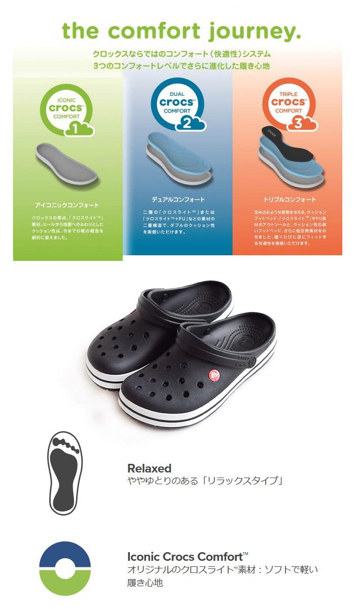 楽天市場】20%OFF クロックス crocs Crocband