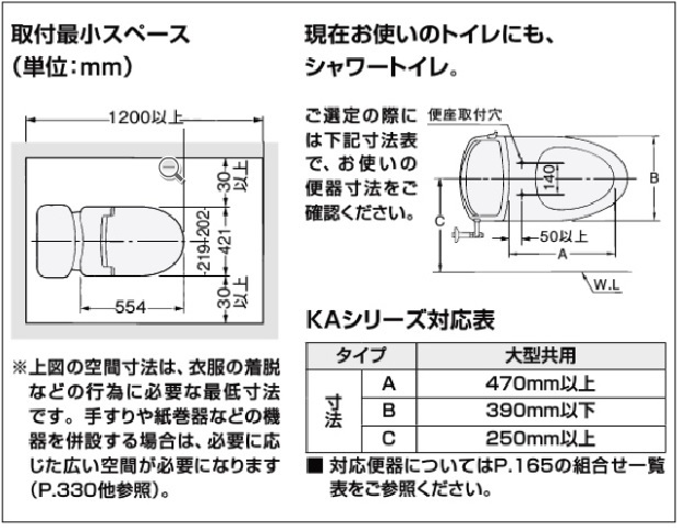 LIXIL INAX シャワートイレ CW-KA22 PASSO(パッソ)KAシリーズ KA22グレード 便座タイプ 大型共用 0.67L 貯湯式