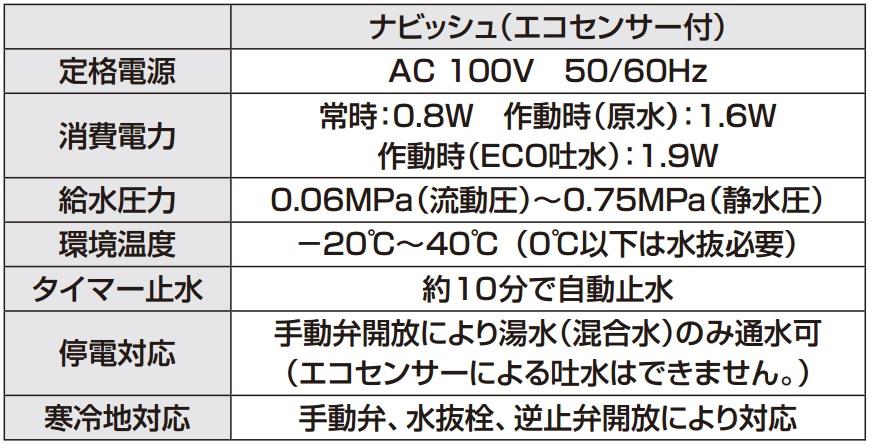 LIXIL INAX キッチン用水栓金具【SF-NA471SU】ナビッシュ A7タイプ シングルレバー エコセンサー付