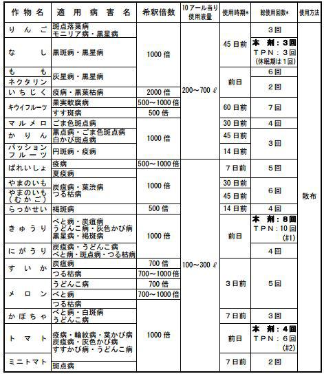 dakoniru 1000 500ml殺菌劑水稻農藥i N