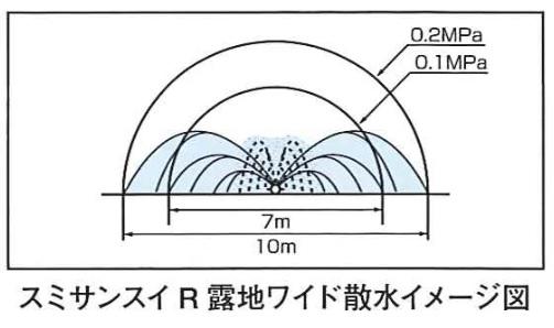 【2巻】スミサンスイR露地ワイド 100m カ施【代引不可】, バーテックス:26265ece --- thrust-tec.jp