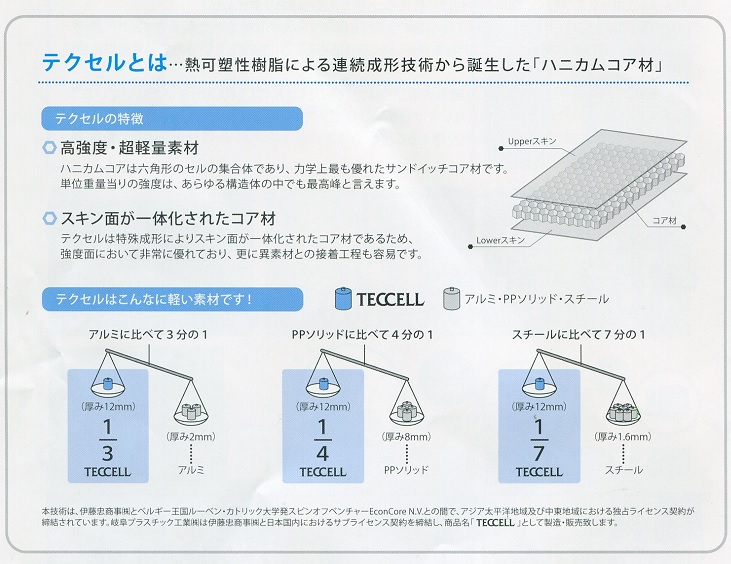 【個人宅配送不可】 テクセル製 フレコンスタンド 建築廃材用 フタ付き 共B【代引不可】