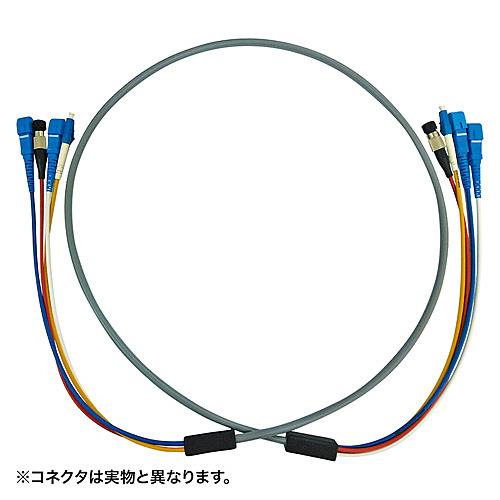 【送料無料】サンワサプライ HKB-LCLCWPRB5-05 防水ロバスト光ファイバケーブル(5m・グレー)【在庫目安:お取り寄せ】