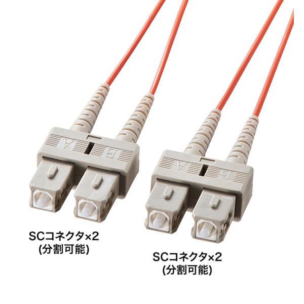 サンワサプライ 光ファイバケーブル 5m HKB-SCSC5-05L