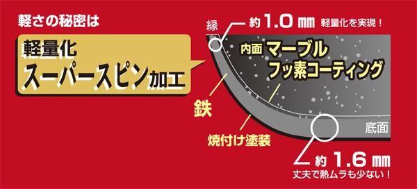 陳建太郎シリーズ IH200V対応鉄製マーブルフッ素フライパン26cm ガラス蓋・ターナー付  CT-114