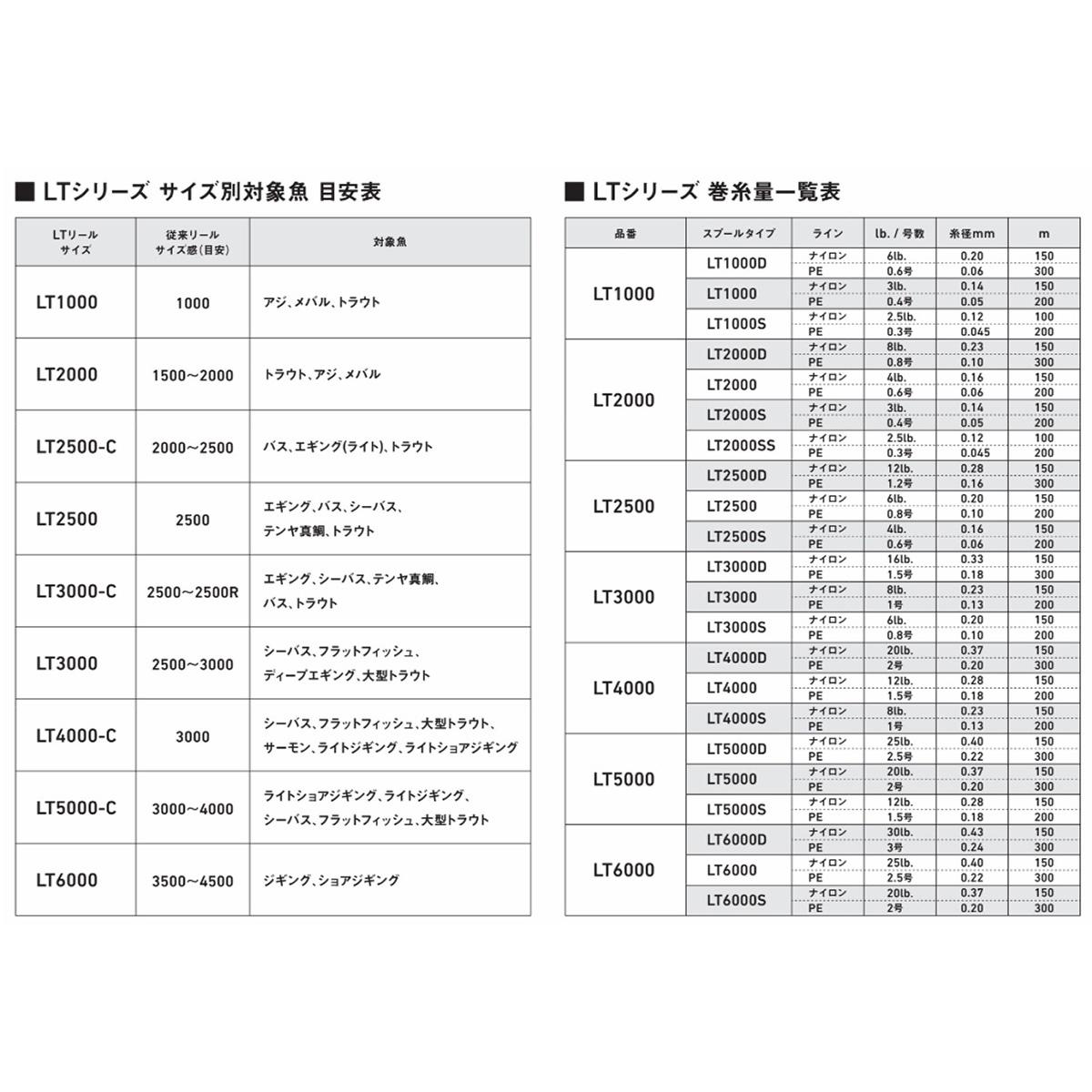 79bd8c44c2b Fishing Tackle Point: Daiwa celltate LT3000-XH | Rakuten Global Market