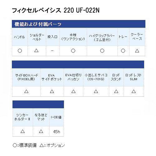 Shimano(SHIMANO)fikuserubeishisu 220 UF-022N纯白冷气设备箱