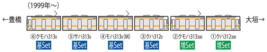 トミックス Nゲージ JR 313-0系近郊電車 基本4両セット 鉄道模型 98228