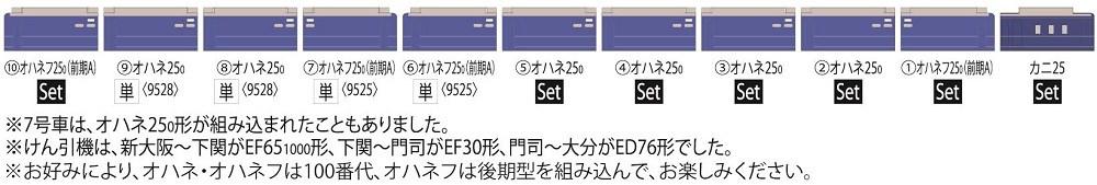 トミックス Nゲージ 国鉄 24系25-0形特急寝台客車(カニ25)セット 鉄道模型 98638