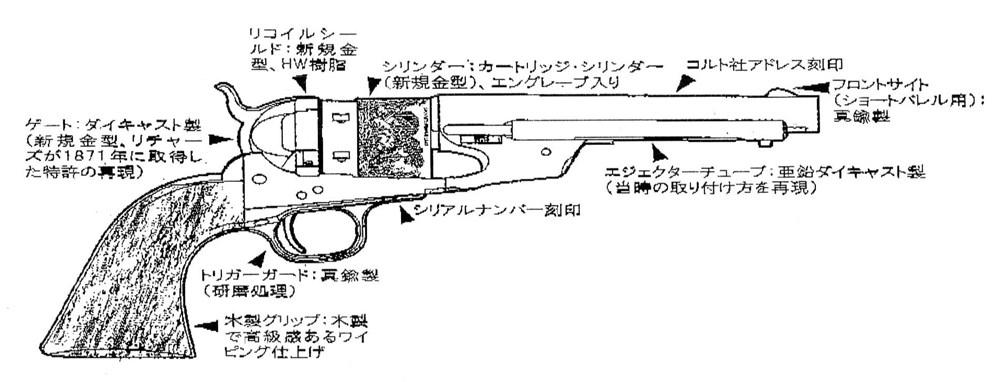 ハートフォードコルトM1860アーミー コンバージョン・モデル 5.5インチ モデルガン 4580332135008