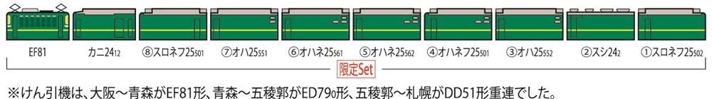 【予約】 トミックスNゲージ EF81・24系(トワイライトエクスプレス・登場時)セット(10両) 鉄道模型 97903