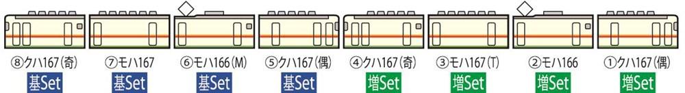 トミックスNゲージ 167系電車(田町アコモ車)基本セット(4両) 鉄道模型 98314