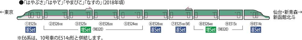 トミックスNゲージ E5系東北・北海道新幹線(はやぶさ・増備型)増結セット(6両) 鉄道模型 98320