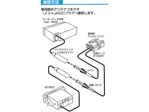 Prinet Kyoto Radio Antenna Conversion Cord Car Antenna Conversion