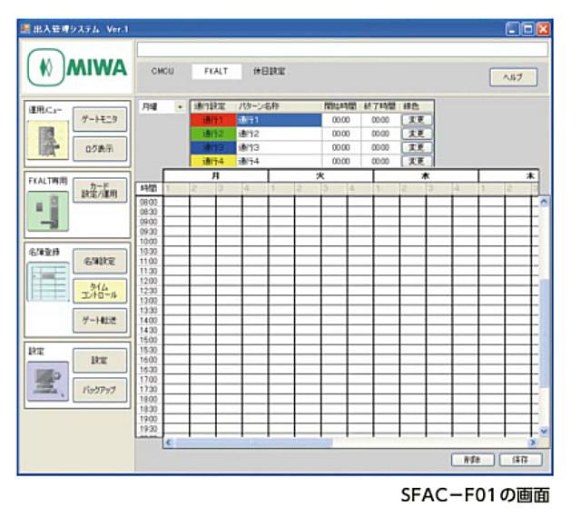 美和ロック(MIWA)FKALT専用 管理パソコンソフト SFAC-F01自動施錠型レバーハンドル電池錠FKALTを、パソコン上で管理するソフトです。(WindowsXP/Vista/7/8に対応)