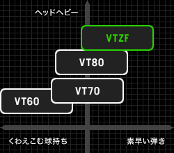 [Rakuten market] YONEX (Yonex) badminton racket bolt Rick Z- force limited VOLTRIC Z-FORCE-LTD (VTZF-LTD)