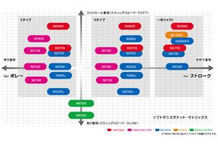 YONEX (Yonex) ネクステージ 60 NEXTAGE60(NX60) 40% OFF