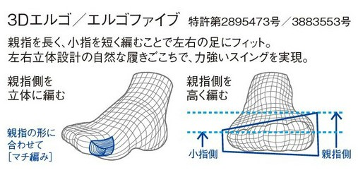 [Rakuten market] half socks 19020 for YONEX (Yonex) men