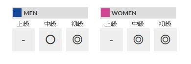 (Yonex) [Rakuten Ichiba] YONEX badminton Racquet voltric 30 ( VT30 ) VOLTRIC30 fs3gm