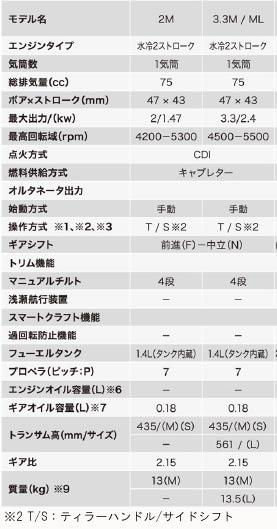 汞) 汞舷外机 2.0 M 2 HP 二冲程