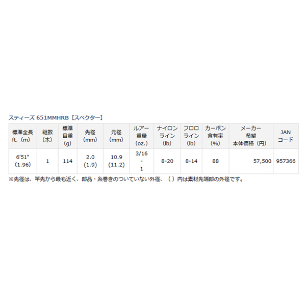 Daiwa steeds 651 MMCRB Spector DAIWA STEEZ SPECTER