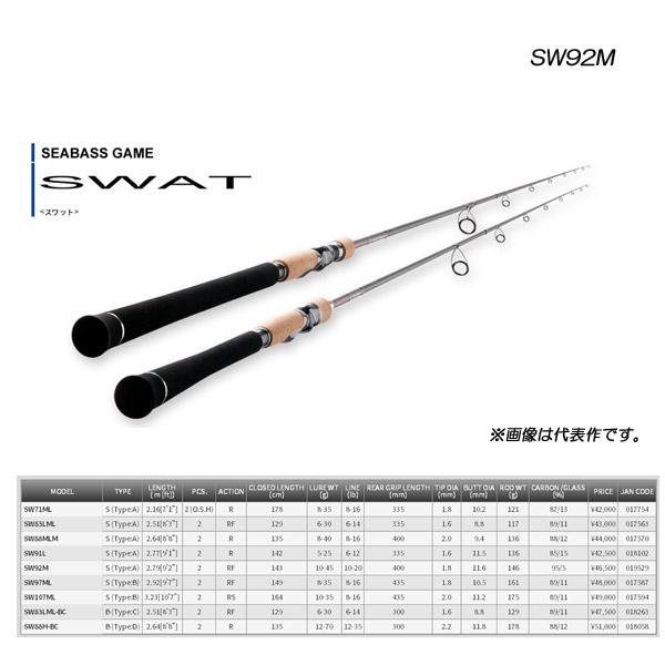 天龙瓦特SW92M TENRYU SWAT<订购的对应商品>