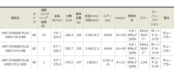 虻伽西亚Ho网络刺加HSPC-741X-BB ABU<订购的商品>