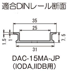 JAPPY(ジャッピー) 因幡電機産業 DINレールカッター IODA,IIDB用 (690-370-00101) DAC-15MA-JP