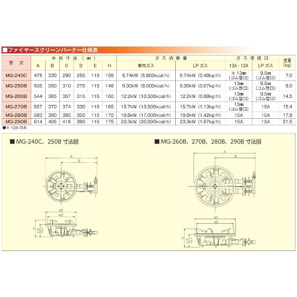 マルゼン ファイヤースクリーンバーナー 鋳物コンロ MG-250B 都市ガス(13A)仕様