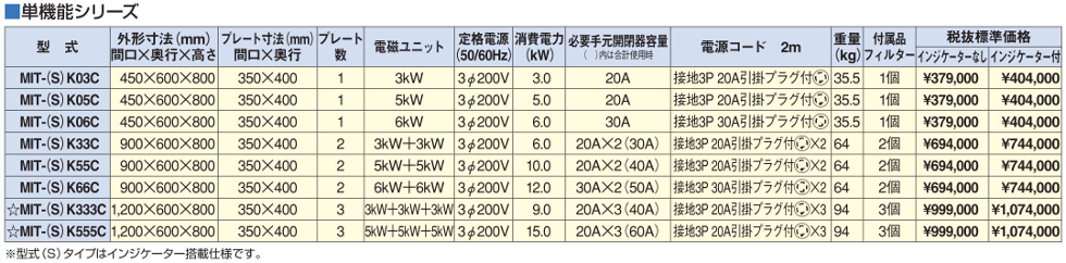 マルゼン電磁調理器IHクリーンテーブル耐衝撃プレート(単機能シリーズ)MIT-SK06Cインジケーター付
