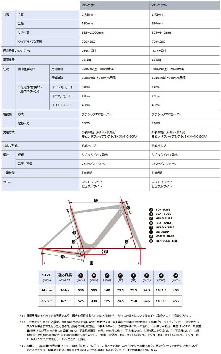 【ポイント14.5倍確定】8/25限り!!エントリー・楽天カード・アプリで!!  ヤマハ 電動自転車 YAMAHA YPJ-C 700×28C 電動クロスバイク スポーツ