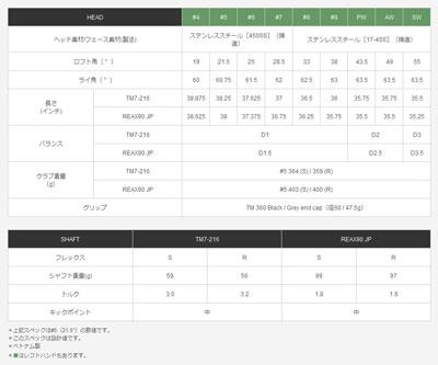 男衣佣人M2铁杆6瓶一套(#5-P)TM7-216碳轴型号[日本式样]