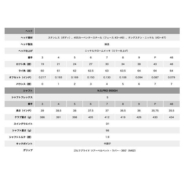 Titleist 718 AP3 iron six set (#5-PW) NS PRO 950GH steel shaft [Japanese  specifications] [titleist]