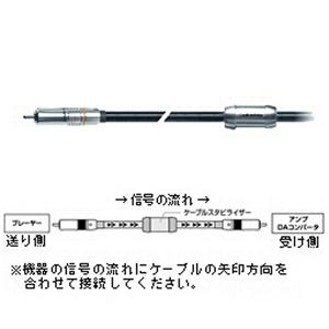オーディオテクニカ 1m同軸デジタルケーブル AT‐RD5000/1.0(送料無料)