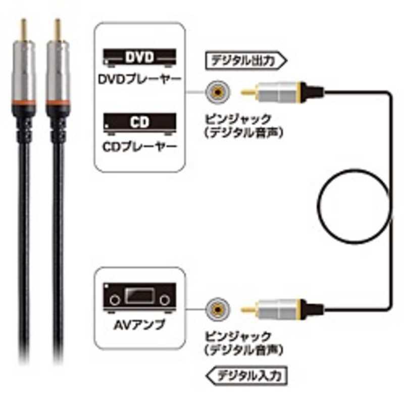 合計3 980円以上で送料無料 更に代引き手数料も無料 お見舞い オーディオテクニカ 同軸デジタルケーブル 1.0 AT594D 人気 1.0m