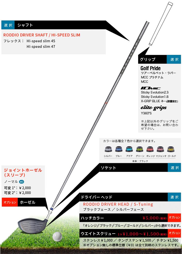 ロッディオ ドライバー エスチューニング アルミハッチ × ロッディオ ハイスピード スリムシャフト の組合せRODDIO DRIVER S-Tuning ×HI-SPEED SLIM2016年新商品 新発売