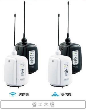 パトライト PATLITE PWS-TTN-W コントロールユニット 送信機