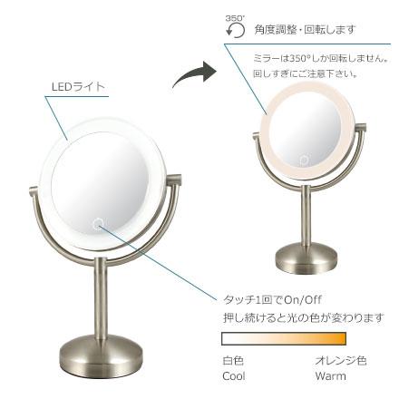 アイキャッチ EC012LXAC-5X 真実の鏡 Luxe 両面ビック型