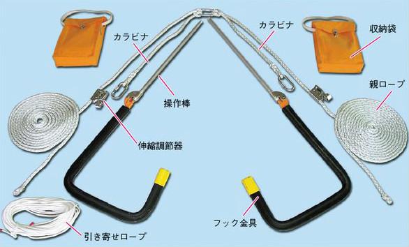 (キャッシュレス5%還元)タスコ TASCO TA966YR 屋根上作業用安全具