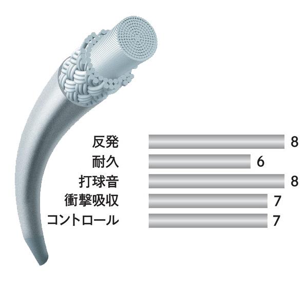 [羽毛球线(角色其他)尤尼克斯]飛钛/100m角色(BG68T-1)