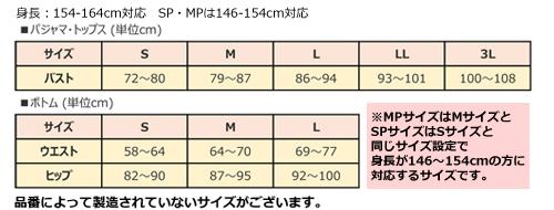 ワコール Wacoal 睡眠科学 綿100%ネグリジェ YNX564 日本製 レディース 女性用