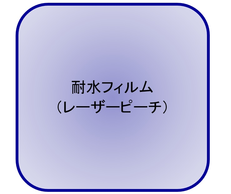 【送料無料】耐水フィルム(レーザーピーチ) レーザーピーチ B4 145μ(100枚パック 1枚あたり182.6円)(代引不可)【送料無料】【S1】
