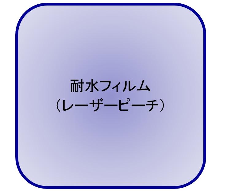 【送料無料】耐水フィルム(レーザーピーチ) レーザーピーチ B5 145μ(800枚パック 1枚あたり49.5円)(代引不可)【送料無料】【S1】